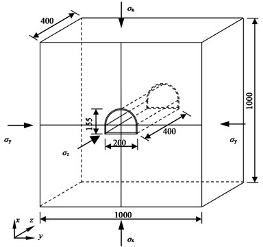 Schematic diagram of rectangular cemented sand model and straight wall arch tunnel (Unit: mm)
