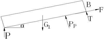 Mechanical model diagram of periodic weighting of hard rock beams