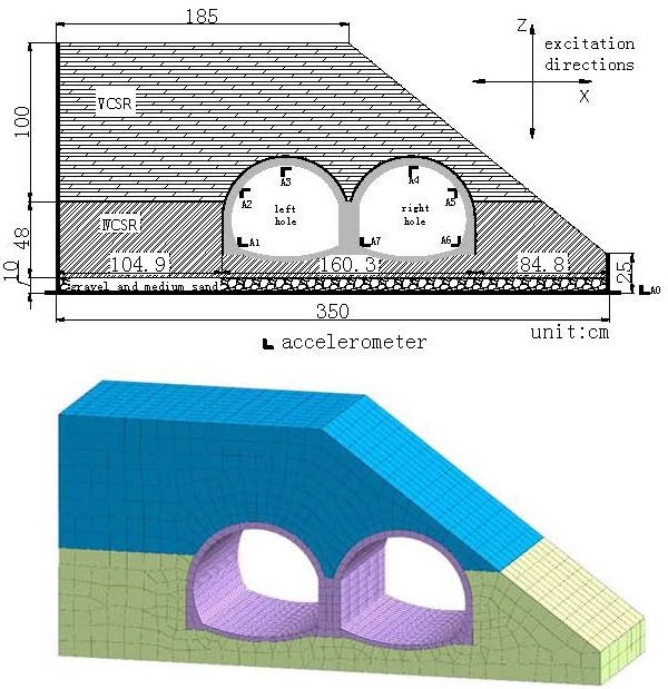Shaking table test and numerical simulation for acceleration response laws of shallow-buried biased double-arch tunnel