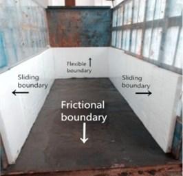 Model boundary