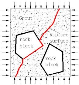 Internal failure mode of cemented broken rock mass