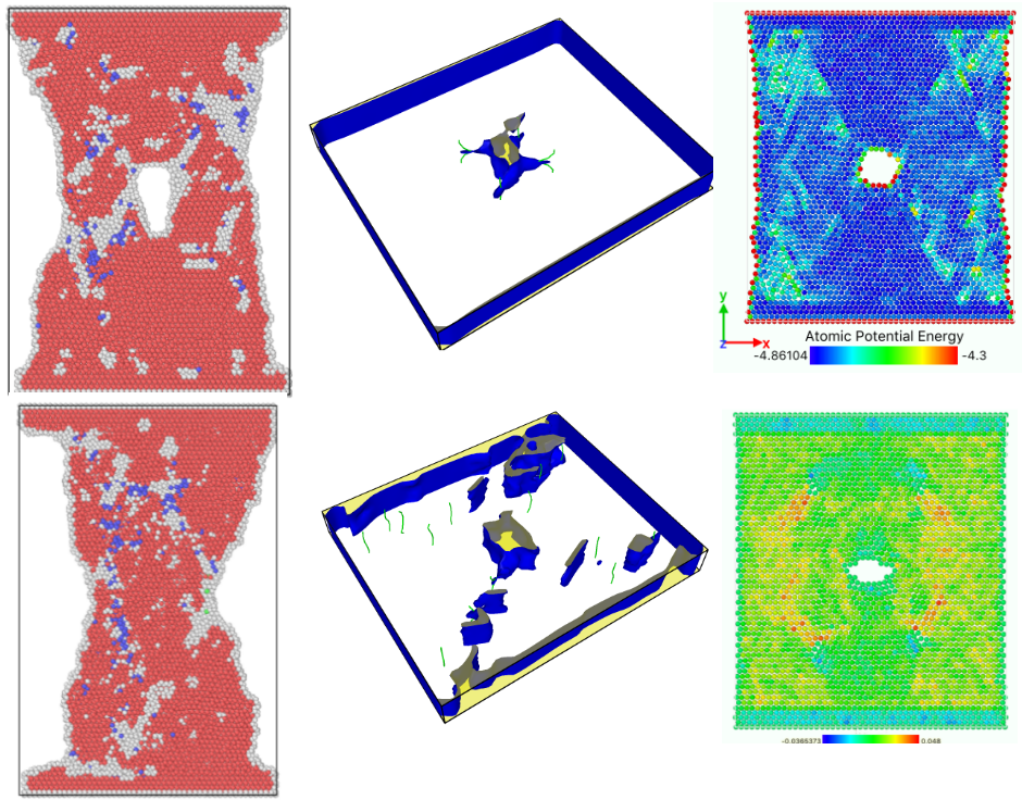 Vacancy expansion in alpha-Ti under tensile loads at different strain rates with MD simulation