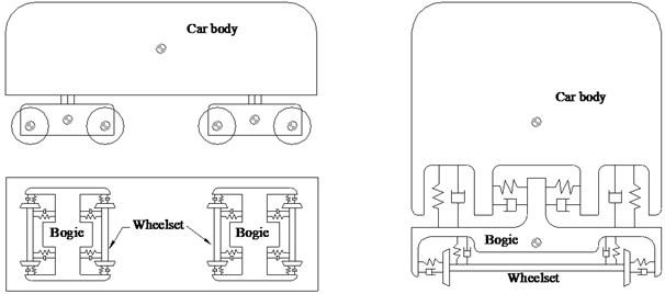 Schematic model of a train