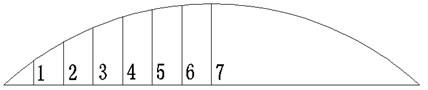 Scheme of hanger number