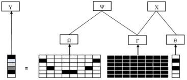 Mathematical optimization  procedure of sparsification