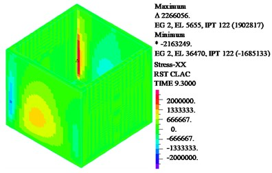 Nephogram of wall tensile stress under resonance