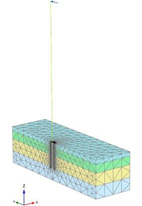 3D FE model