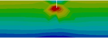 Stress distribution for the healthy beam and around the crack located at the selected positions
