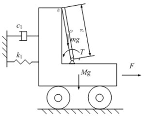 Experimental setup and diagram of the breaker system