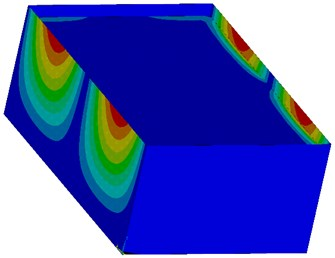 Deformation in the direction of x-axis by seismic excitation in the direction of y-axis with  the maximum value 0,757 mm (red surface)