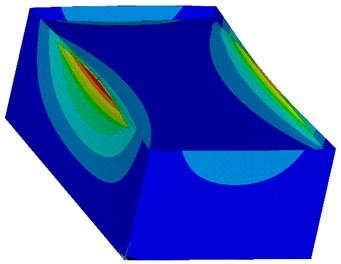 Mode shape No. 1 (f= 5,920 Hz, γ= 4,42)