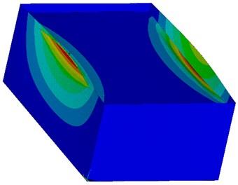 Mode shape No. 2 (f= 6,216 Hz, γ= 10,68)