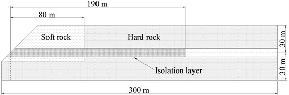 Schematic illustration for a tunnel with a seismic isolation layer