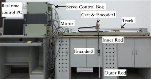 Experimental facilities  of cart double pendulum