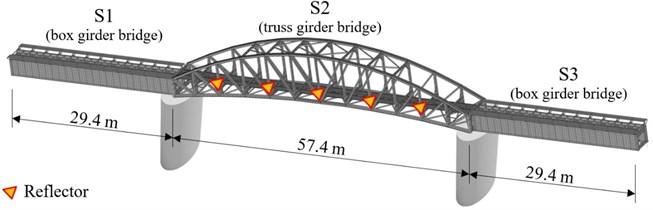 Diagram of bridge objects