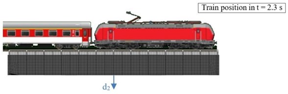 a) S2 – Train 523 position in 2.4 s, b) dynamic displacement record – S2 – Train 523,  c) S1 – Train 604 position in 2.4 s, d) dynamic displacement record – S1 – Train 604