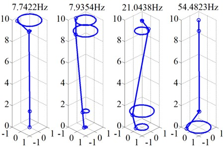 Modal frequency and mode shape (12 Hz)