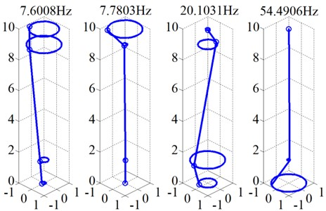 Modal frequency and mode shape (11 Hz)