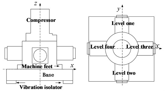 Schematic diagram of star compressor structure
