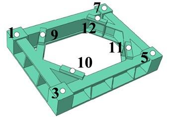 Compressor finite element model and measuring point location