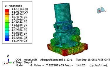 Modal analysis of compressor