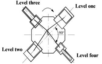 Schematic diagram of star compressor structure