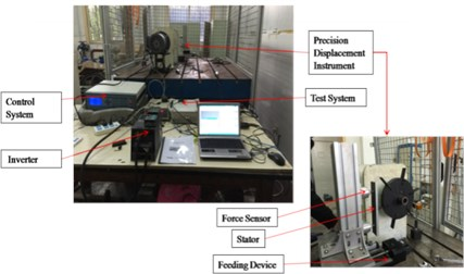 Rotor tester: a) tester structure, b) test system and feeding device of tester