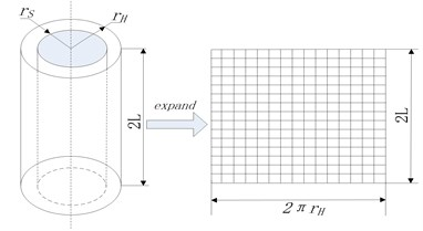 Schematic diagram of measurement and reconstruction of cylindrical acoustic holography