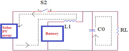 Mode F solar power to RL load with charging battery