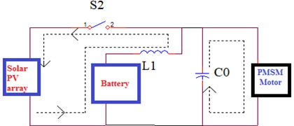 Mode F1 solar power to motor load with charging battery