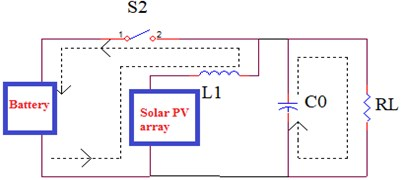 Mode G solar power to RL with discharging battery