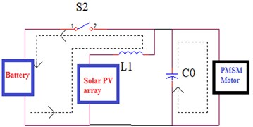 Mode G1 solar power to motor load with discharging battery
