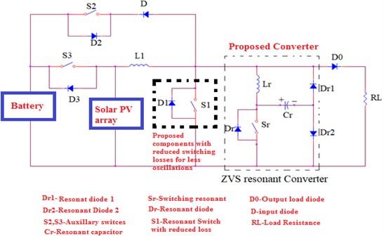 Proposed circuit diagram of DISOZVS converter