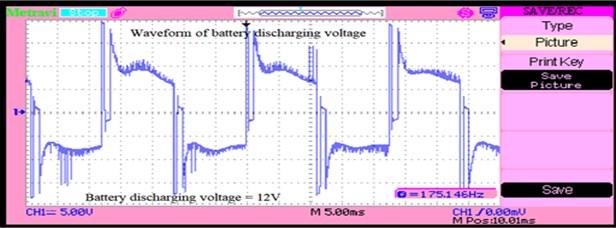 Battery discharging voltage when load power demands