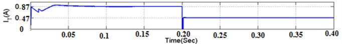 Performance of DISOZVS converter under step change in load condition using PMSM drive