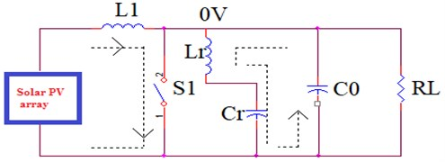 Mode D capacitor Cr discharges to charge capacitor Co