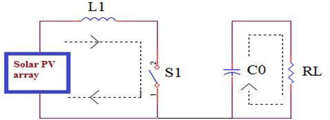 Mode E capacitor Co discharging mode