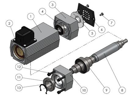 A schematic construction of a KNSR22.08-2 motor, where: 1 – motor stator, 2 – motor winding,  3 – back casing, 4 – bearing 6002 FAG NBR+FE C3, 5 – motor fan, 6 – guard of back casing,  7 – screw M5x10, 8 – engine rotor shaft, 9 – bearing SKF Explorer 6005 - 2RZTN9 C3,  10 – front casing, 11 – spacing ring, 12 – screw M6x50, 13 – snap ring [23]