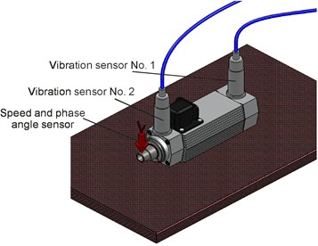 A schematic representation of the sensor layout