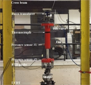 a) Schematic of the hydro-pneumatic suspension, b) pictorial view of the laboratory test rig