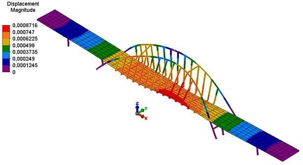 Sixth form of natural vibrations – transverse vibrations of the bridge structure