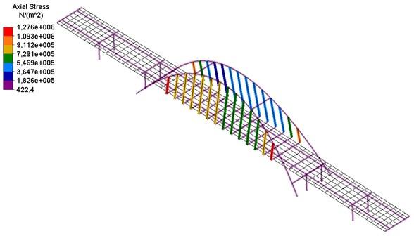 Sixth form of natural vibrations – transverse vibrations of the bridge structure