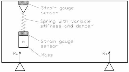 Demonstration samples of vibration-proof metamaterial