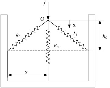 the HSLDS-VI schematic