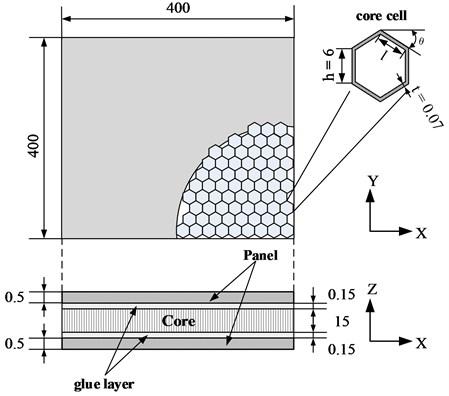 The geometry of honeycomb sandwich panel