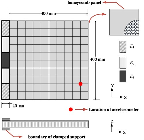 FEM of honeycomb plate