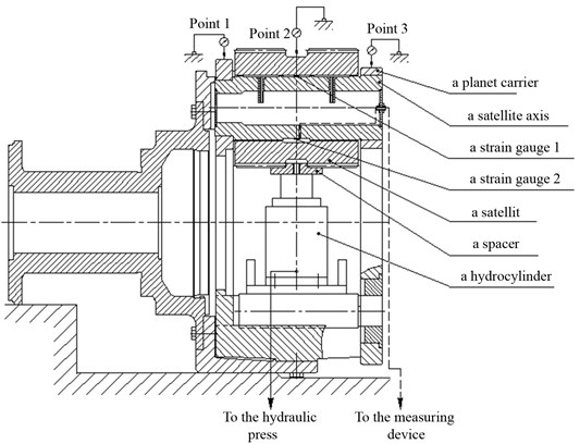 The scheme of the experimental stand