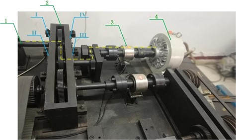 Structural layout of the test bed: 1 – motor input shaft; 2 – measured gear box;  3 – torque transducer; 4 – magnetic powder loader