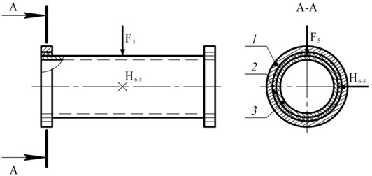The design schemes of a satellite node of the 1st stage when calculating APFC:  a) [8] during the experiment, b) [7] on the working mode (in):  1 – the body of the carrier; 2 – a bogus element; 3 – an axis of the satellite