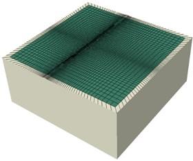 Soil model
